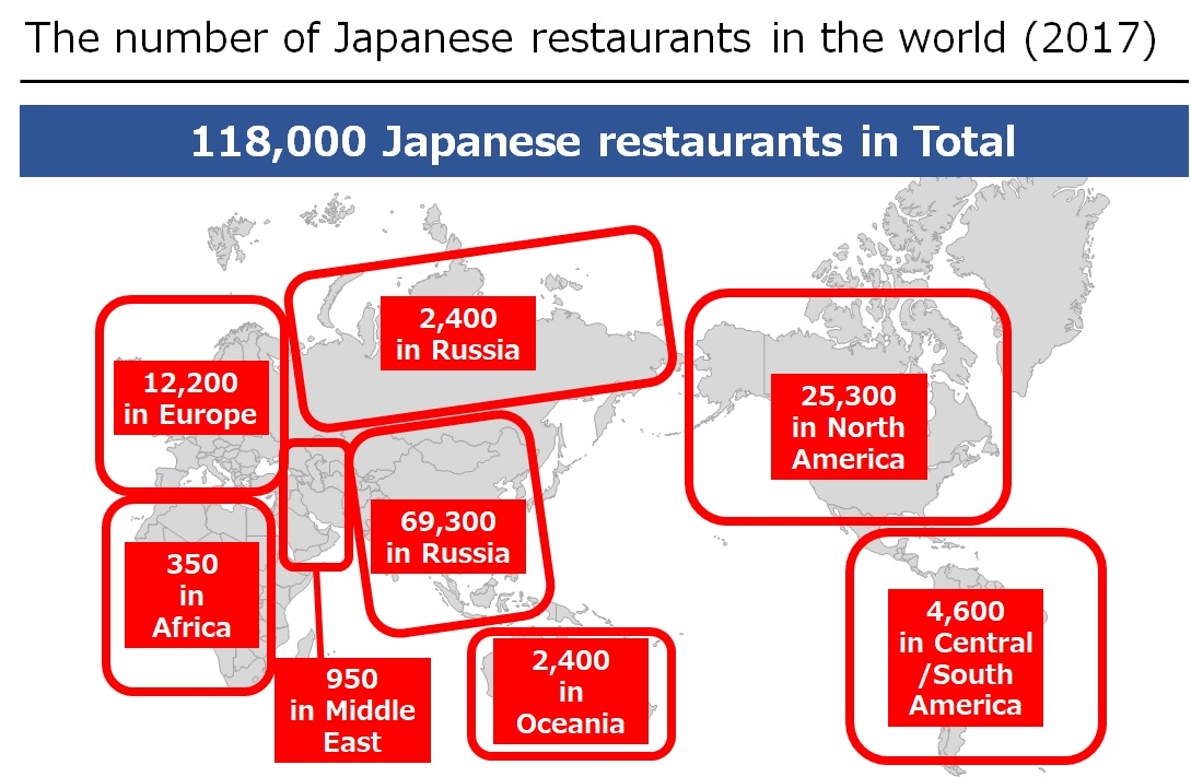 The number of Japanese restaurants in the world