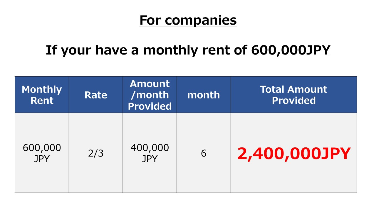 For companies monthly rent is 600,000JPY