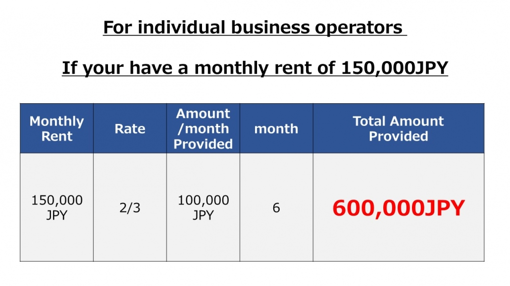 For individual business operators Monthly Rent 150,000JPY